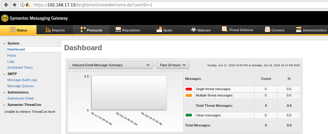 Symantec Messaging Gateway Admin Login